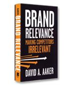 Image of Speed Review: Brand Relevance