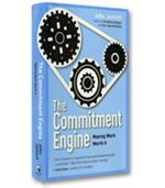 Image of Speed Review: The Commitment Engine